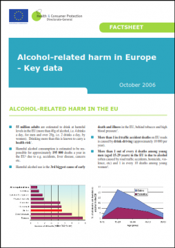alcohol_related_harm_europe